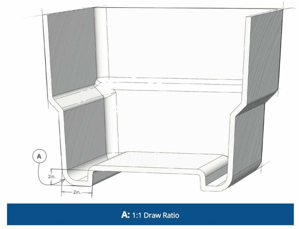 Thermoforming with a One to One Draw Ratio