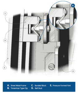 Illustration of bonded fasteners.