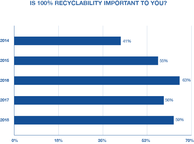 2018 Plastics Manufacturing Survey Results   Ray Products